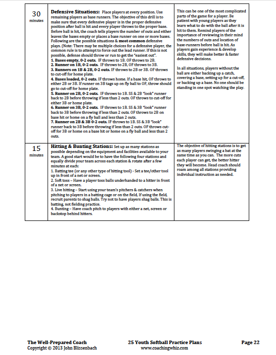 team lesson plan template tn - youth softball practice plans softball coaching fast pitch